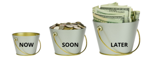The bucket plan system image